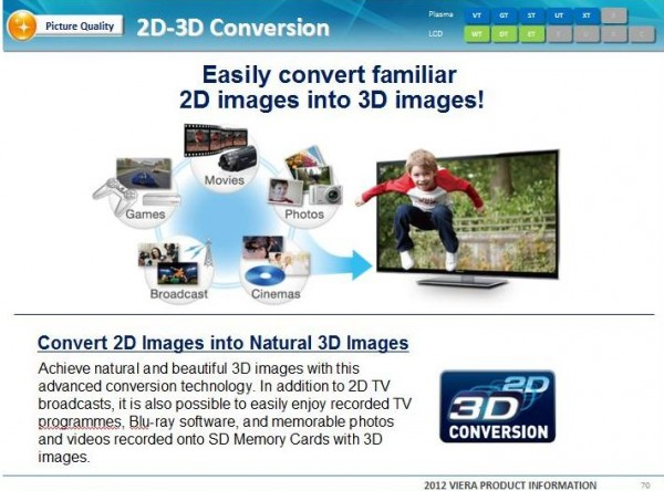 2d-3d-conversion