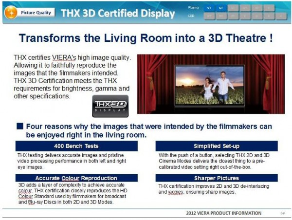 thx-3d-certified