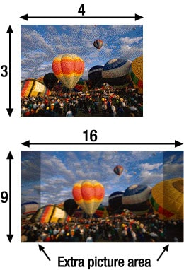 Usporedba formata slike