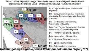 gasenje-analog-signala-vlada07