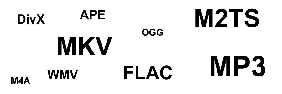 audio-video-formats