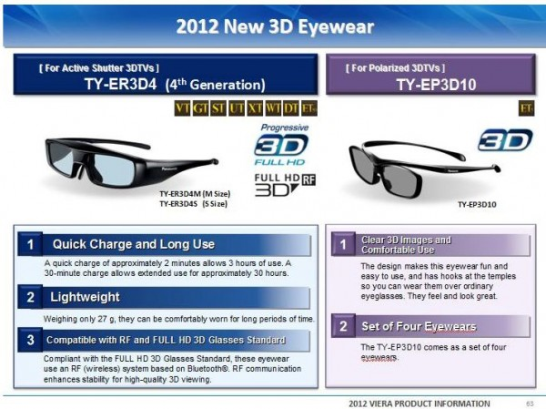 active-vs-passive-3d-glasses