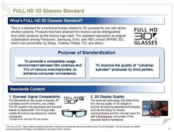 full-hd-3d-glasses