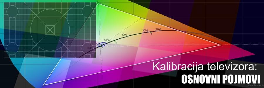 kalibracija-televizora-osnovni-pojmovi
