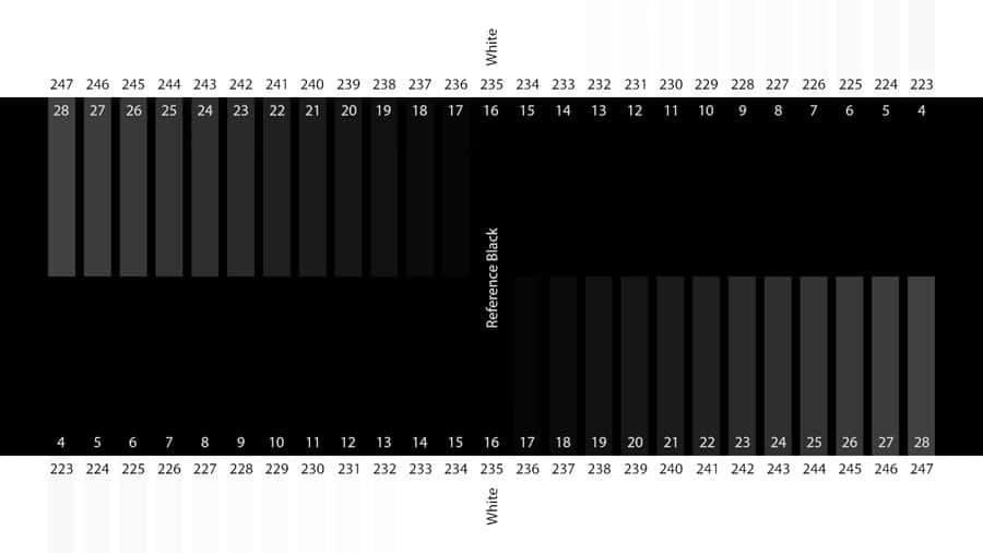 calibrate-apl-black-level