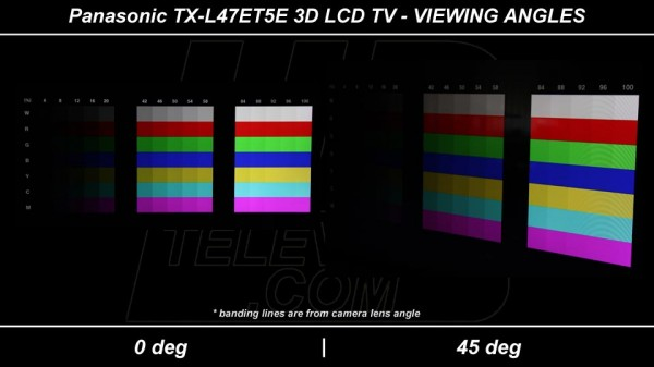 panasonic-et5-viewing-angle