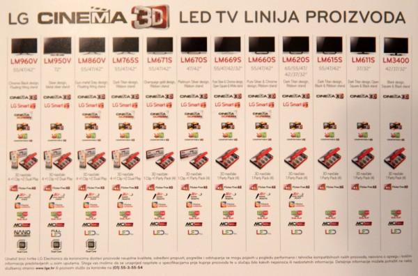 lg-cinema-3d-2012-lineup