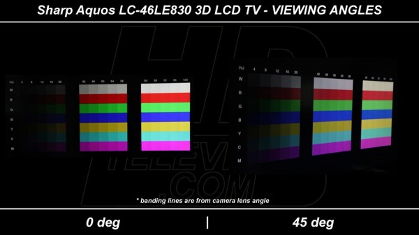 sharp-le830-viewing