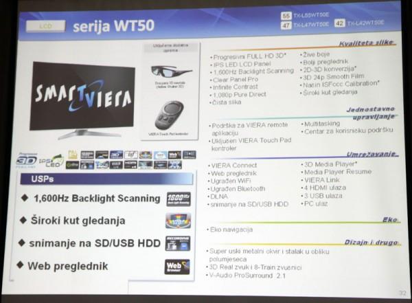 5-Panasonic-WT50