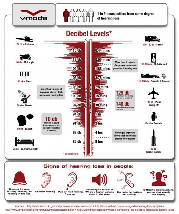 aplus_faders_decibel_levels