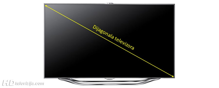 dijagonala-televizora