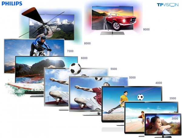 philips-2012-tv-lineup