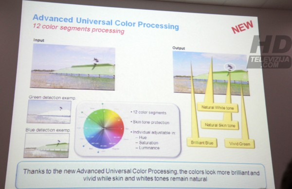 philips-color-processing