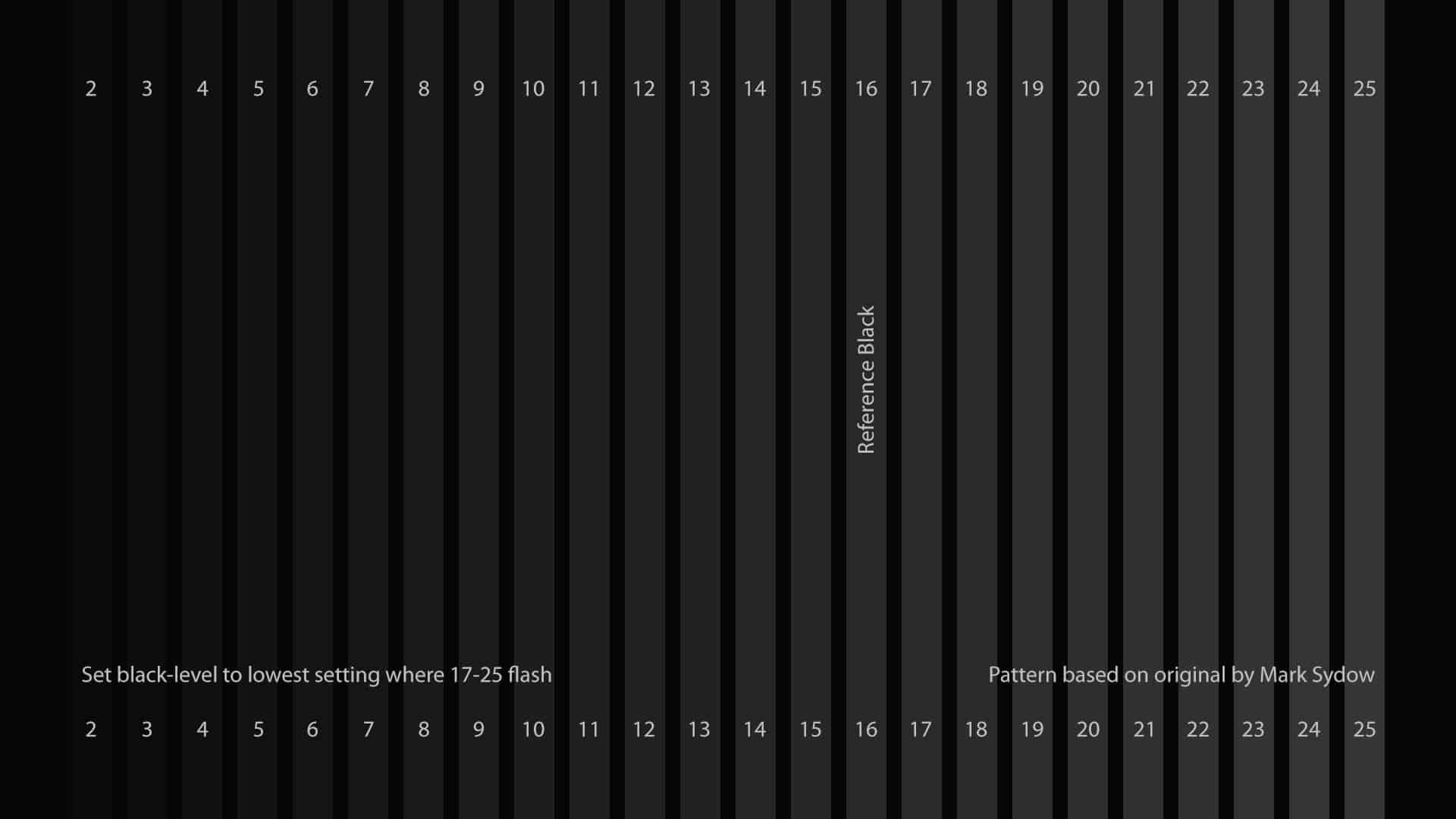 Plex/Netflix -> Chromecast -> Denon avr-x3200w - > epson