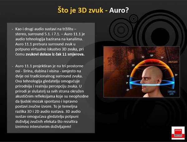 auro-3d-sto-je-tehnologija