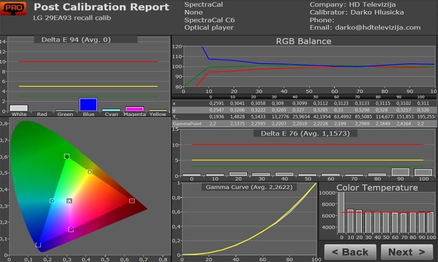 lg-ea93-calibrated2