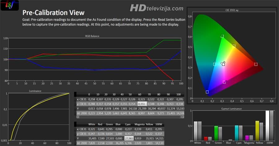 samsung-f6800-3d-movie