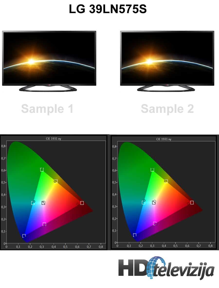 lg-ln575s-colour-gamut