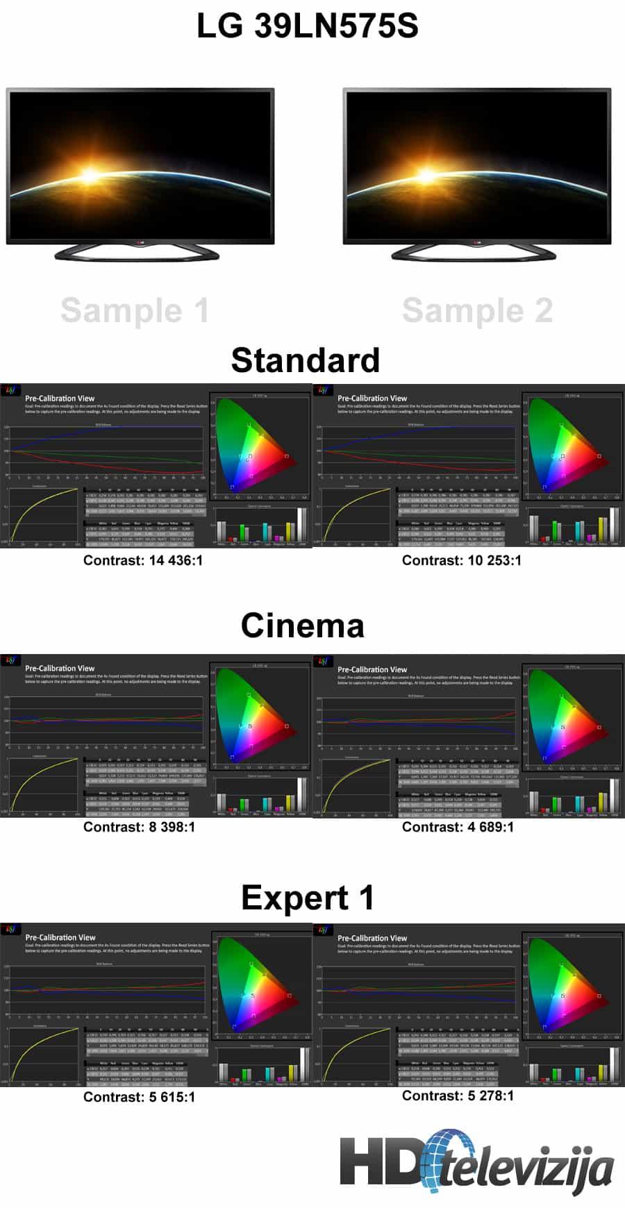 lg-ln575s-comparison-calibration