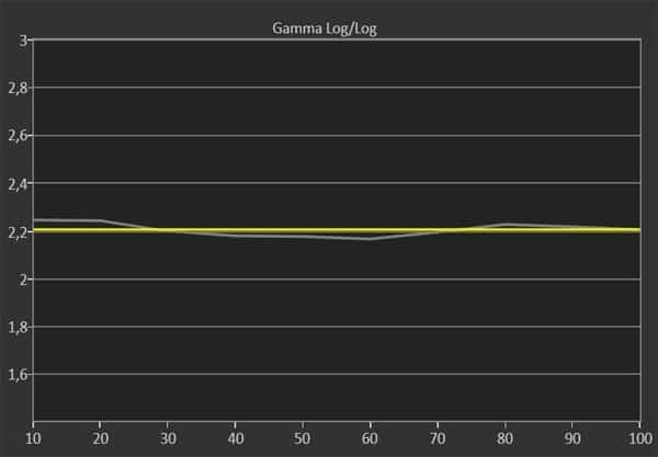 lg-ln575s-sample1-cal-gamma