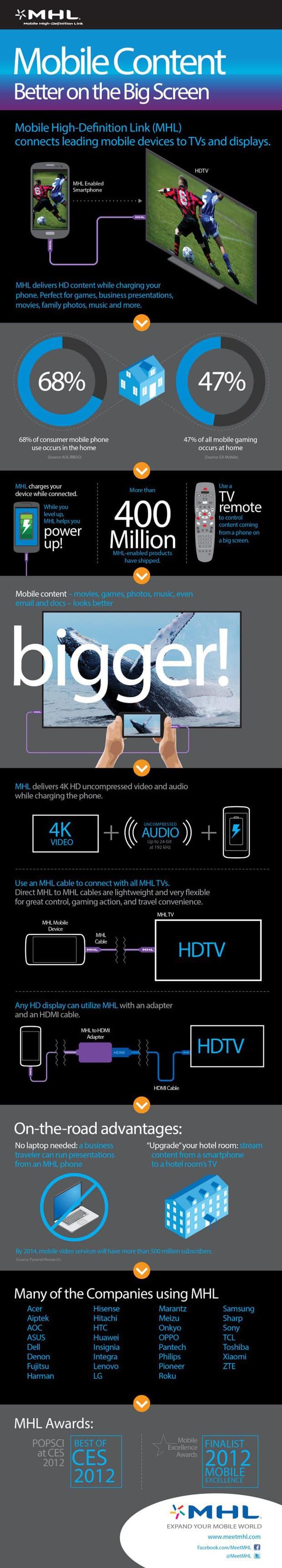 mhl-infographic