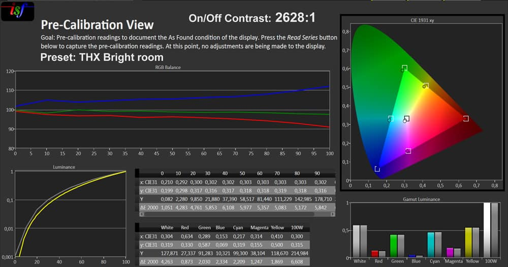 panasonic-wt600-thx-bright-room