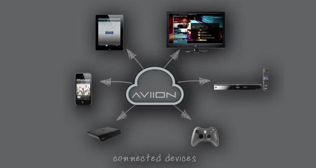 aviion-devices
