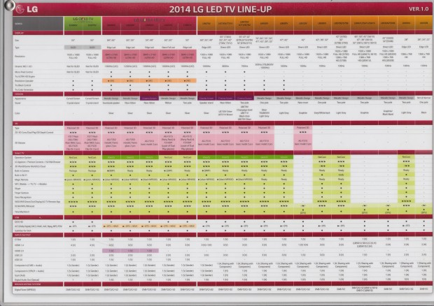 LG-2014-TV-lineup-matrix