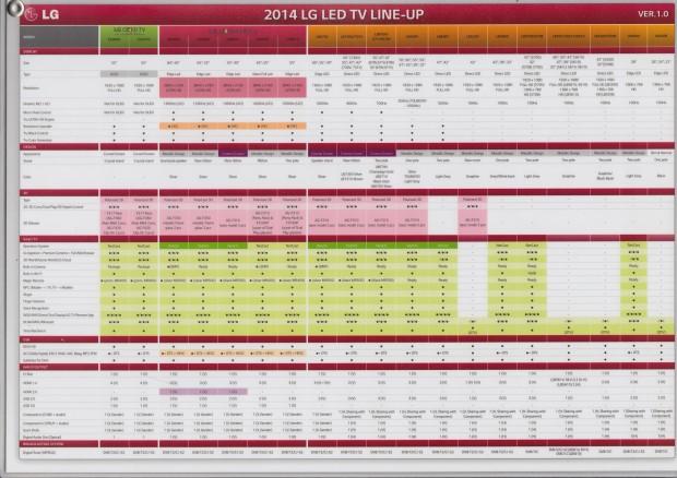 LG-2014-TV-lineup-matrix