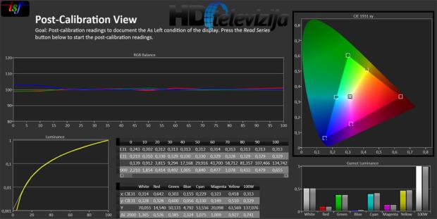 panasonic-as650e-after-calibration