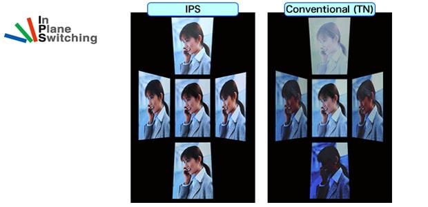 ips-vs-tn