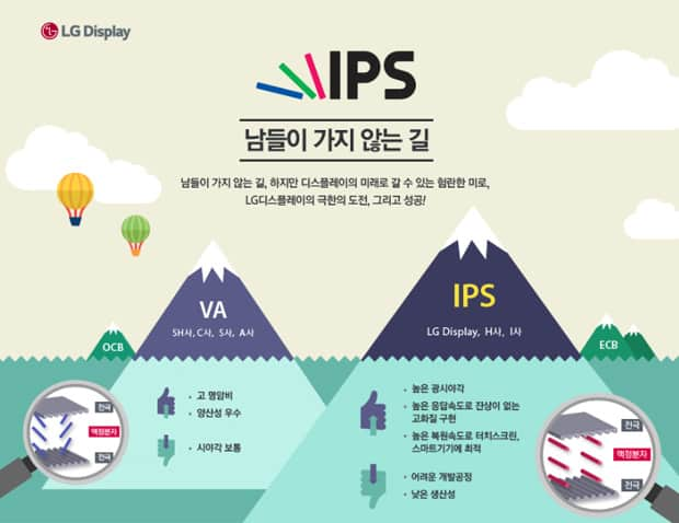 lg-display-infographic