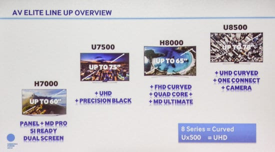 Samsung-2014-lineup-H7000-up