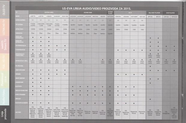 LG-2015-lineup_av