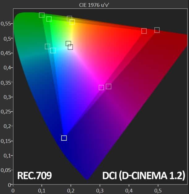 rec709-dci-d-cinema12