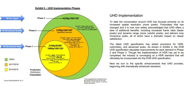 ultra-hd-roadmap