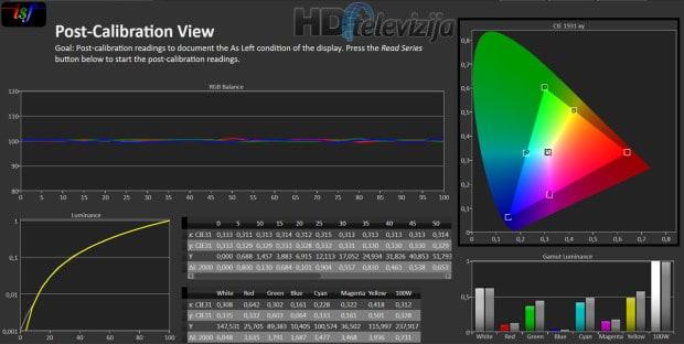 lg-uf950v-Expert-calibrated