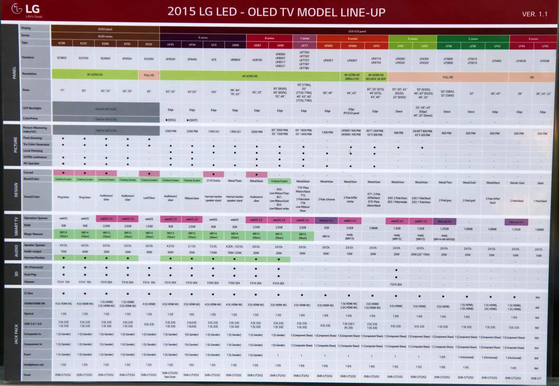 lg tv 2015. - lg tv line-up 2015- [archive] avclub lg tv 2015 v