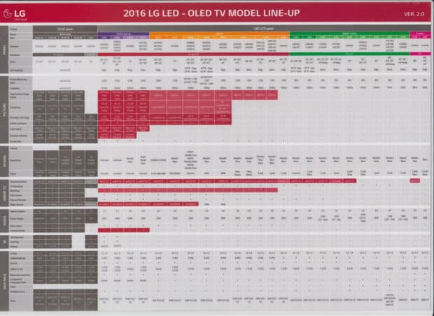lg-2016-tv-lineup-matrix