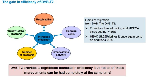 benefits-of-DVBT2-HEVC