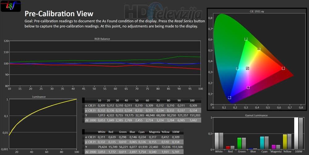 LG 55EA980V provjera karakteristika slike 09. ožujka 2016. (Expert 1 predložak).