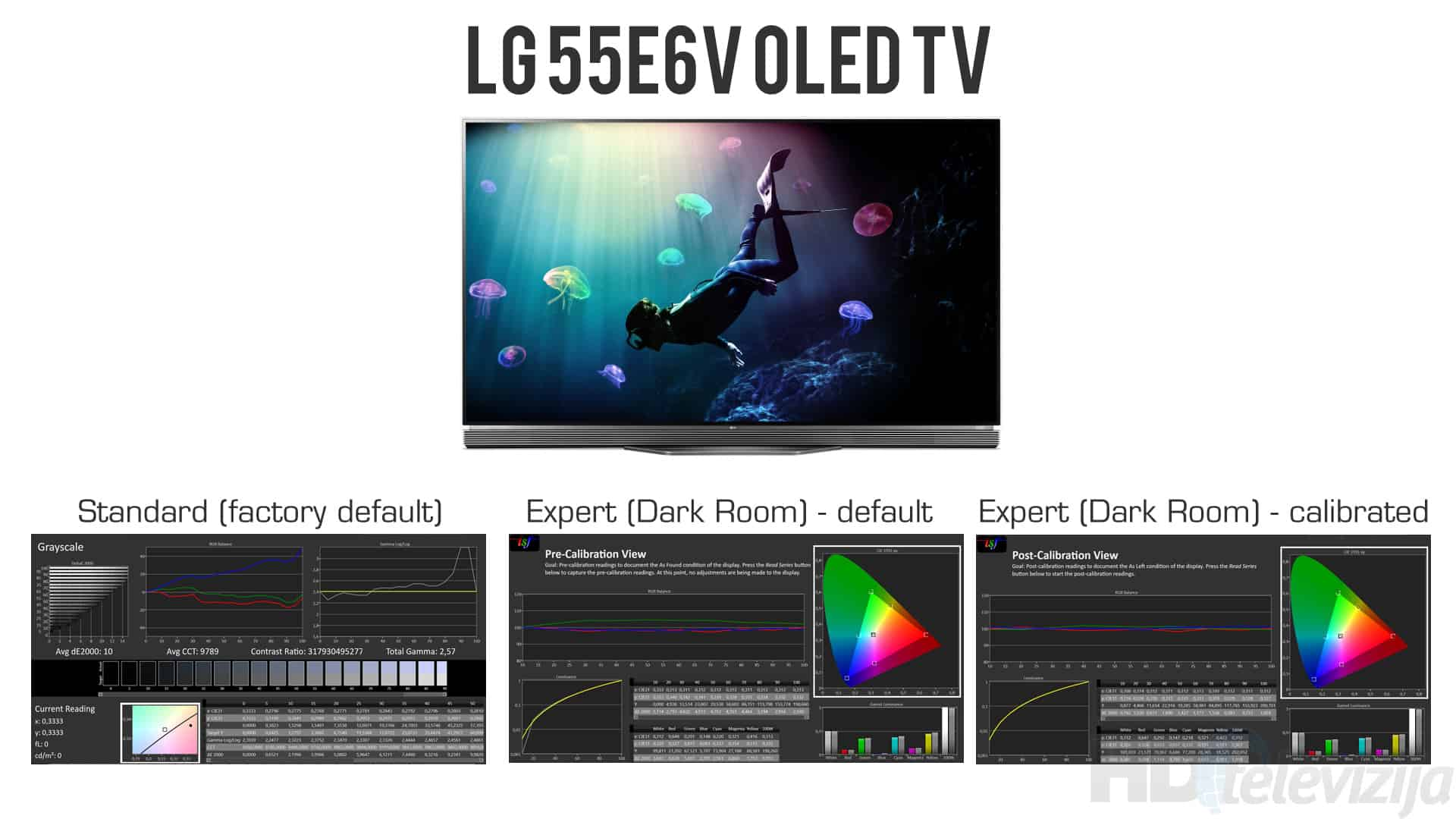 kvaliteta slike kalibracija zaslon i procesor lg 55e6v e6 uhd hdr oled tv recenzija. Black Bedroom Furniture Sets. Home Design Ideas