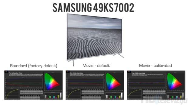 samsung-49ks7002-calibration