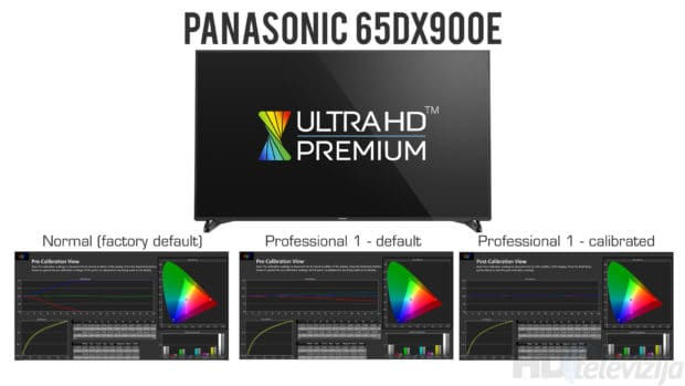 panasonic-dx900e-calibration-overview