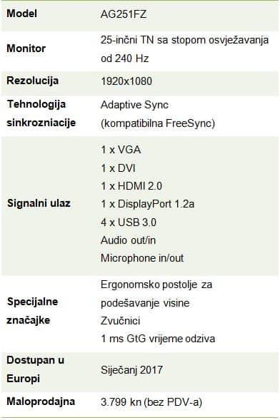 ag251-specs
