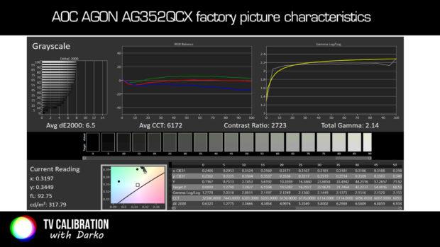 aoc-ag352qcx_factory-picture-characteristics