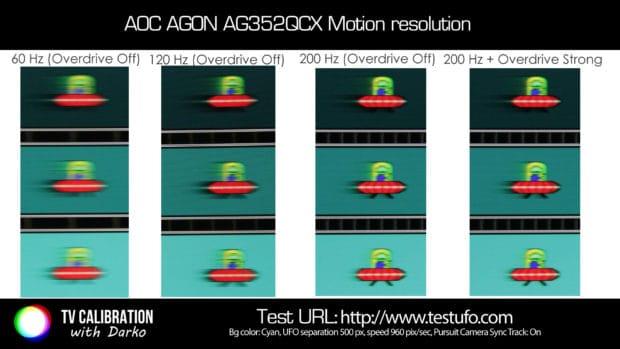 aoc-ag352qcx_motion-resolution-blur