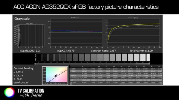 aoc-ag352qcx_srgb-factory-picture-characteristics