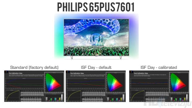 philips-65pus7601-calibration-overview