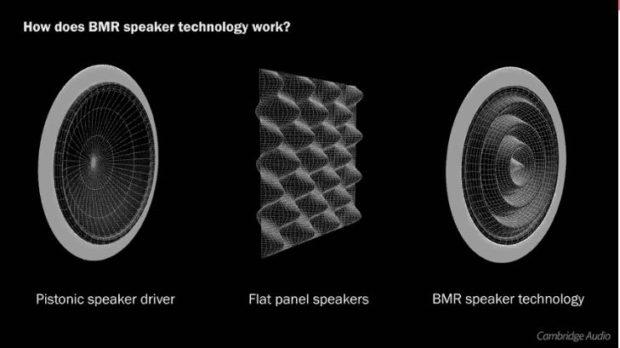 bmr-technology-explanation